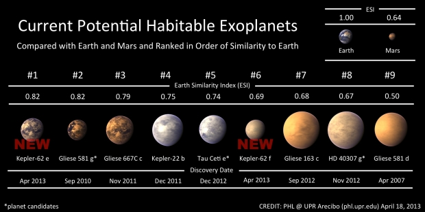 potential-exoplanets