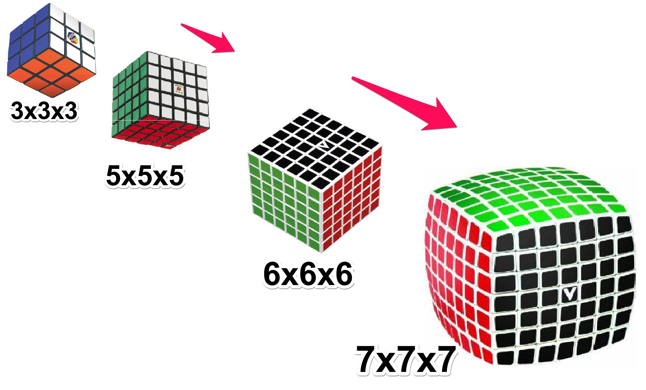 rubiks cube evolution
