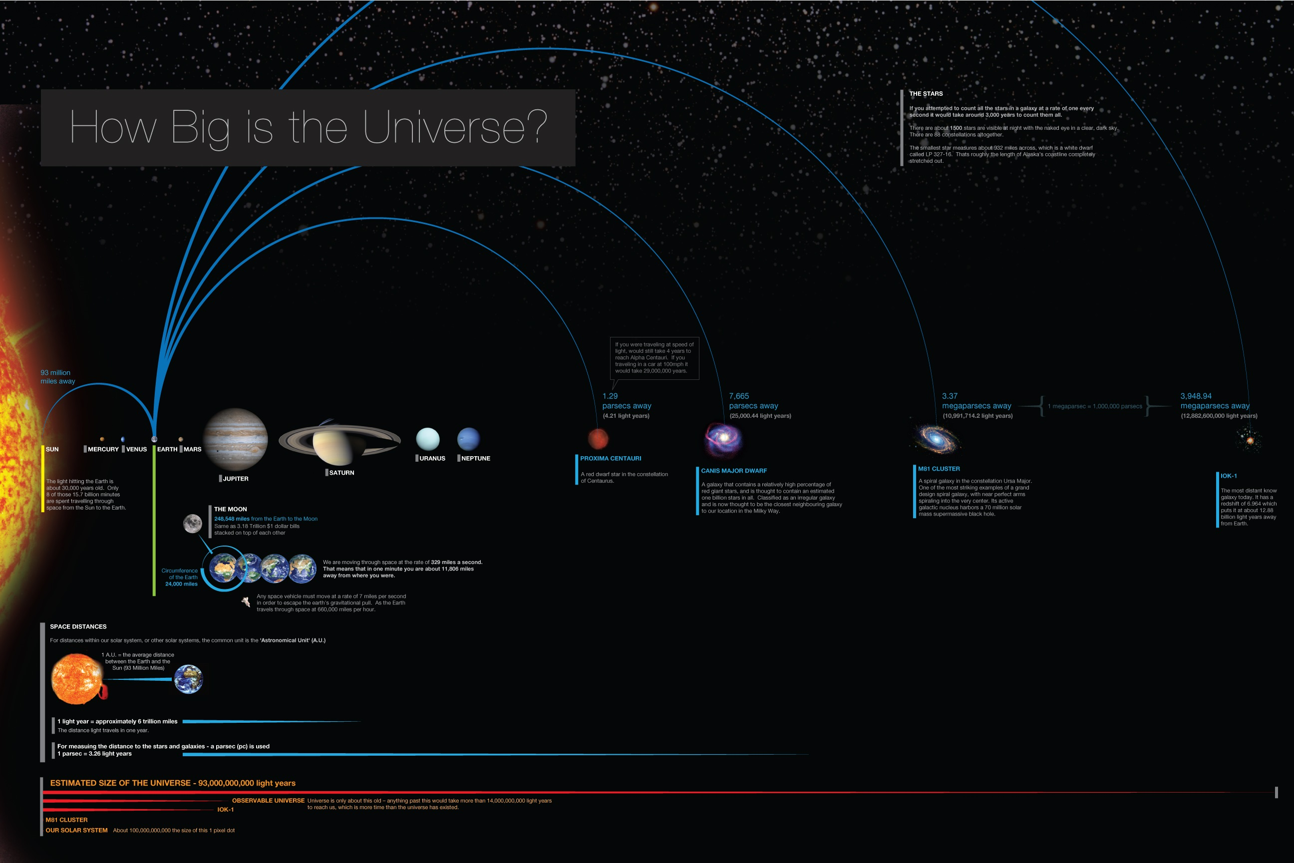 universe-size-analysis